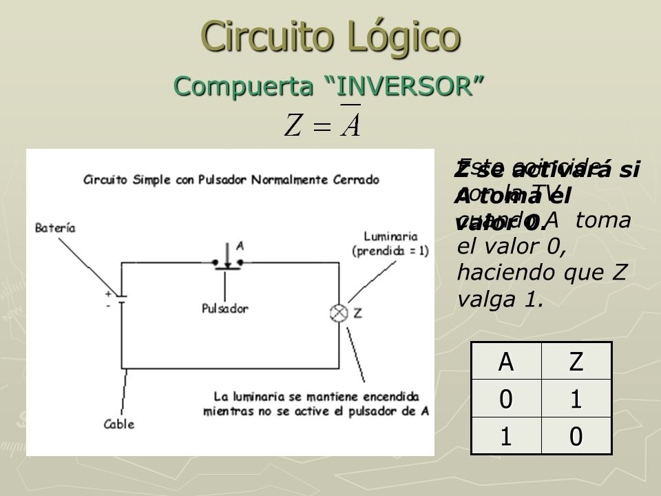 Circuito Lógico Compuerta INVERSOR 1 Z A