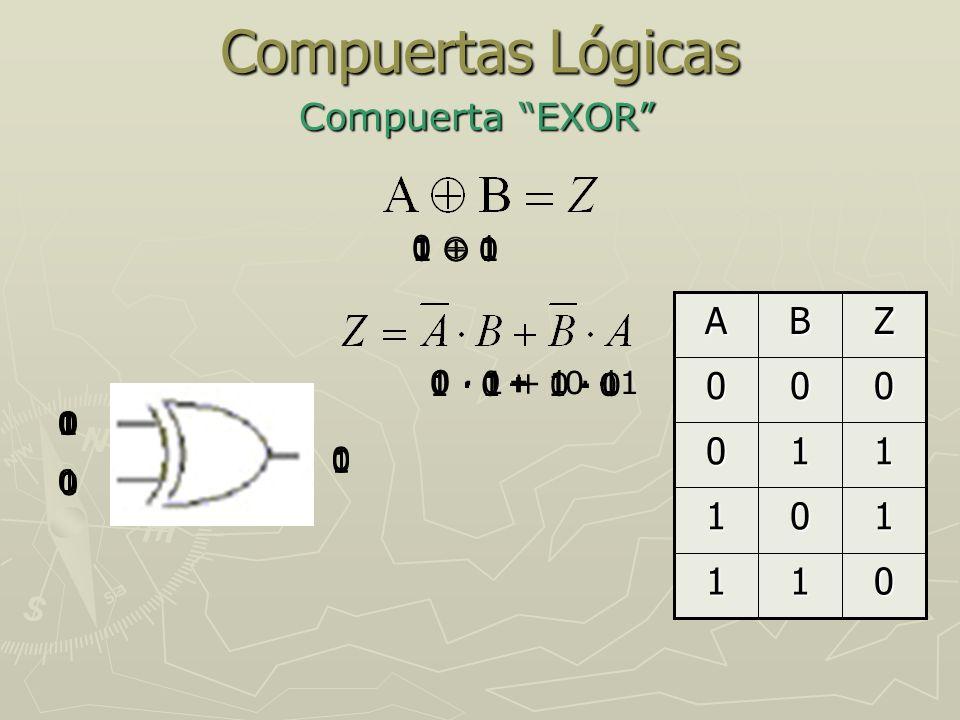 Compuertas Lógicas Compuerta EXOR A B Z 1 1 1 1 1 1 0  1 1  0