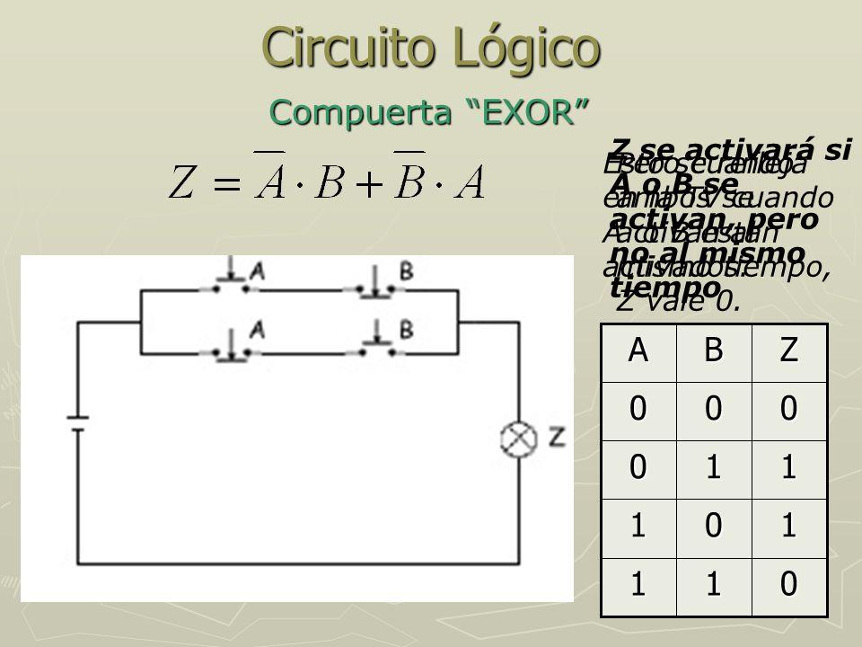 Circuito Lógico Compuerta EXOR 1 Z B A