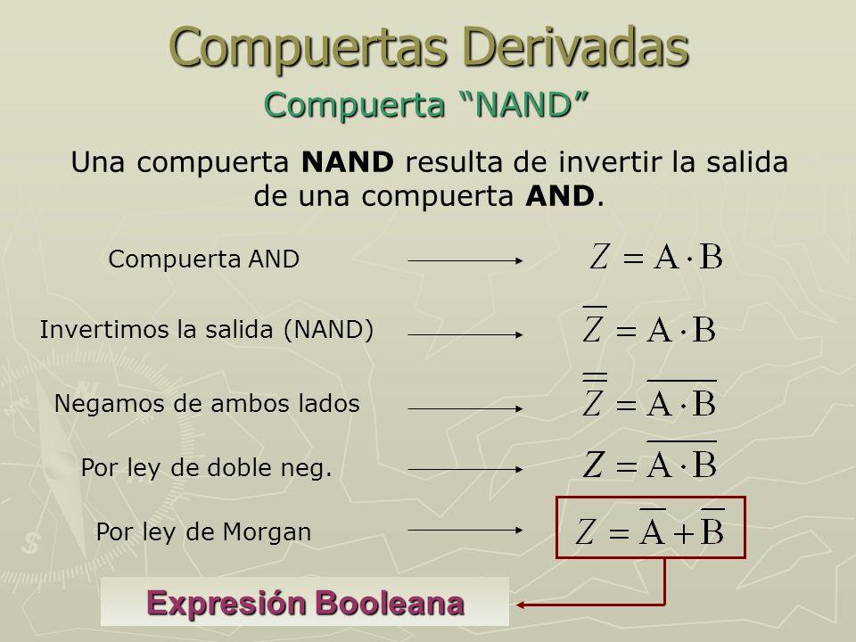 Compuertas Derivadas Compuerta NAND Expresión Booleana