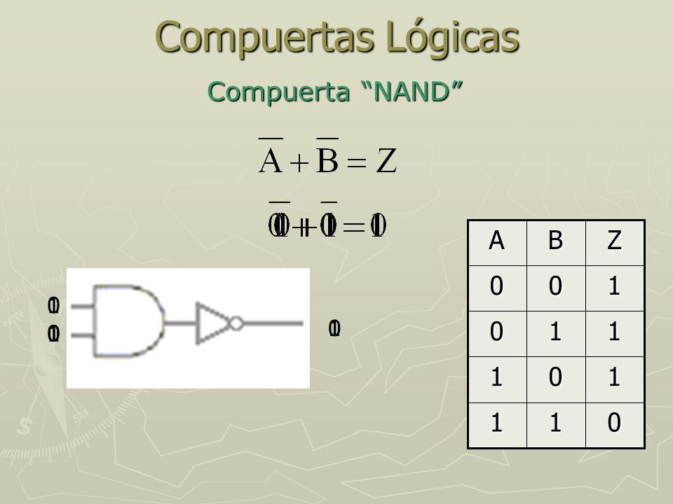 Compuertas Lógicas Compuerta NAND A B Z 1 1 1 1 1 1 1 1 1 1 1 1