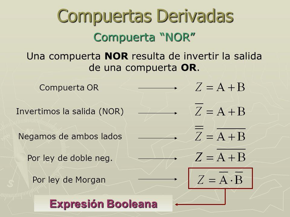 Compuertas Derivadas Compuerta NOR Expresión Booleana