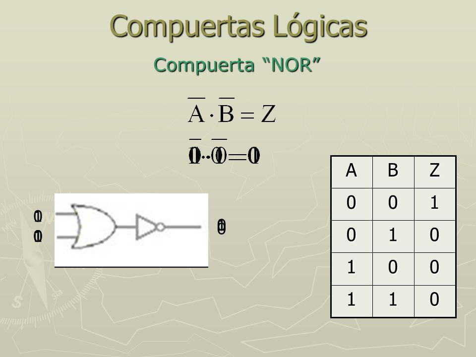 Compuertas Lógicas Compuerta NOR A B Z 1 1 1 1 1 1 1 1 1