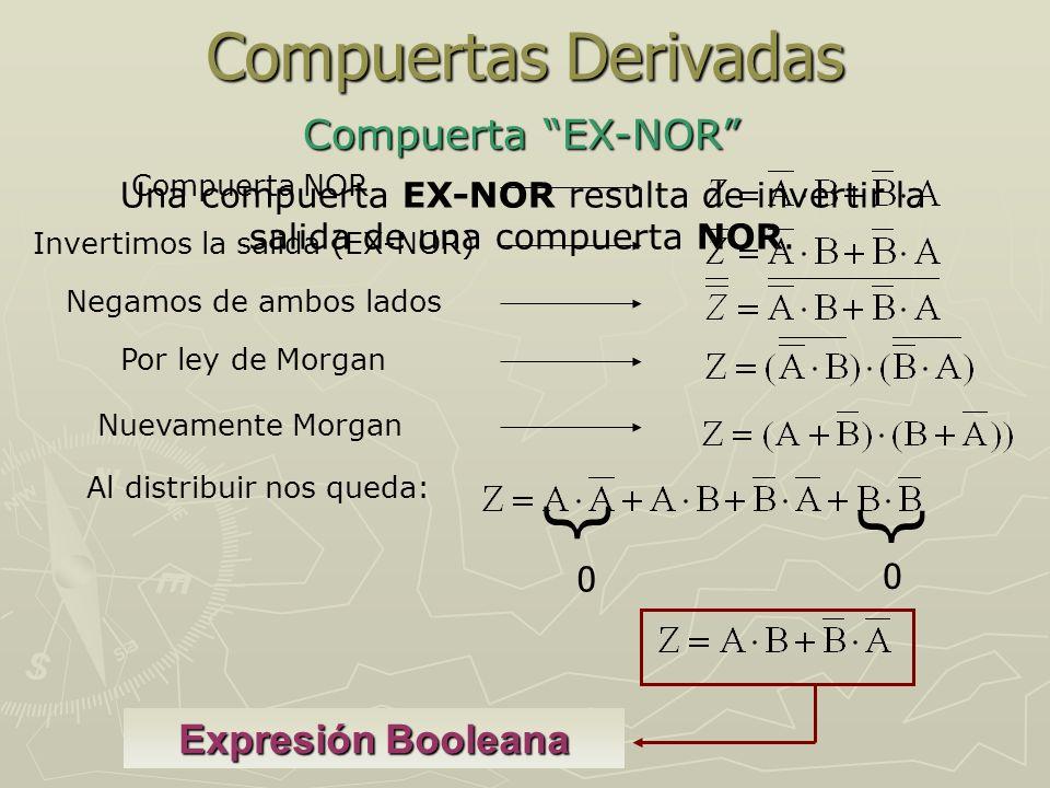 } } Compuertas Derivadas Compuerta EX-NOR Expresión Booleana