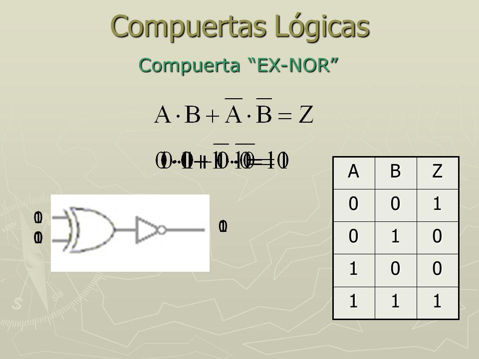 Compuertas Lógicas Compuerta EX-NOR A B Z 1 1 1 1 1 1 1 1 1 1 1