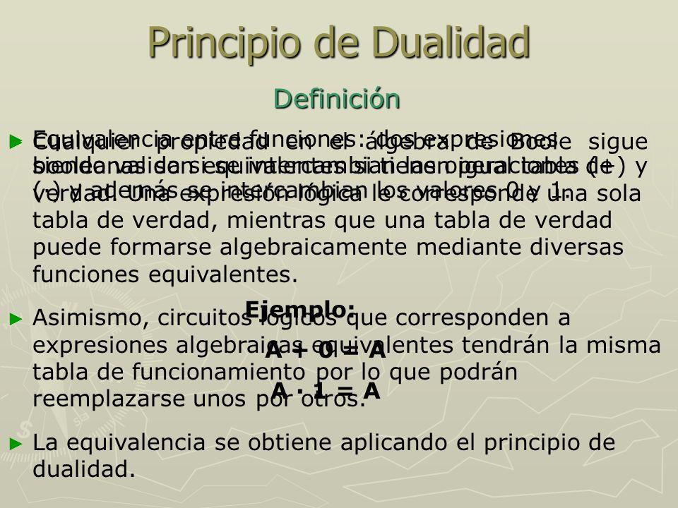 Principio de Dualidad Definición