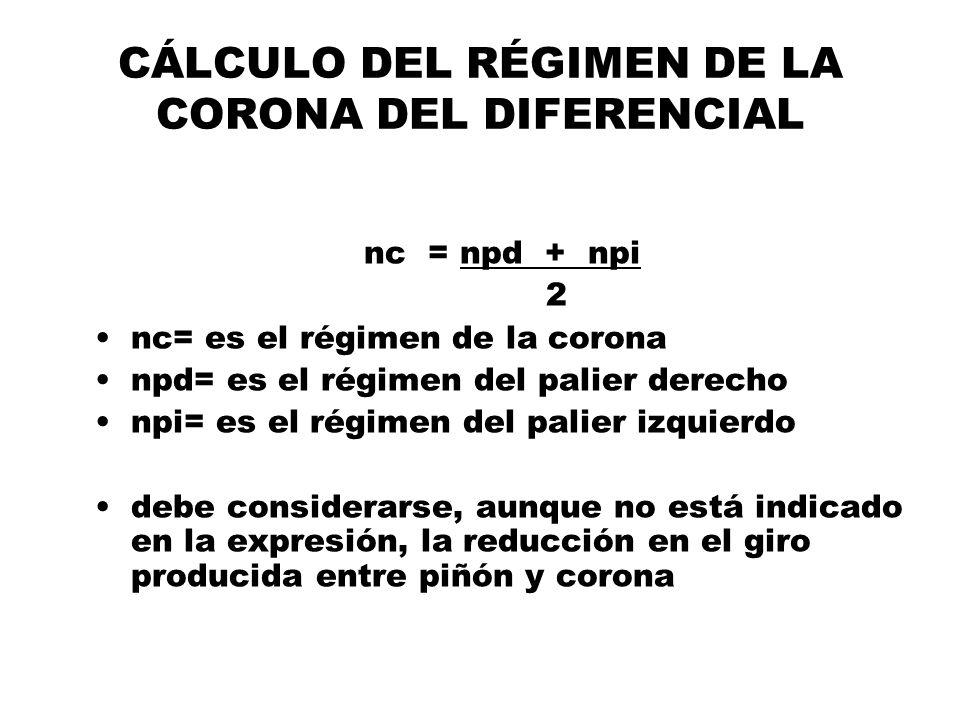CÁLCULO DEL RÉGIMEN DE LA CORONA DEL DIFERENCIAL