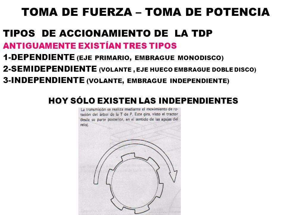 TOMA DE FUERZA – TOMA DE POTENCIA