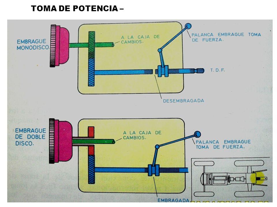 TOMA DE POTENCIA –