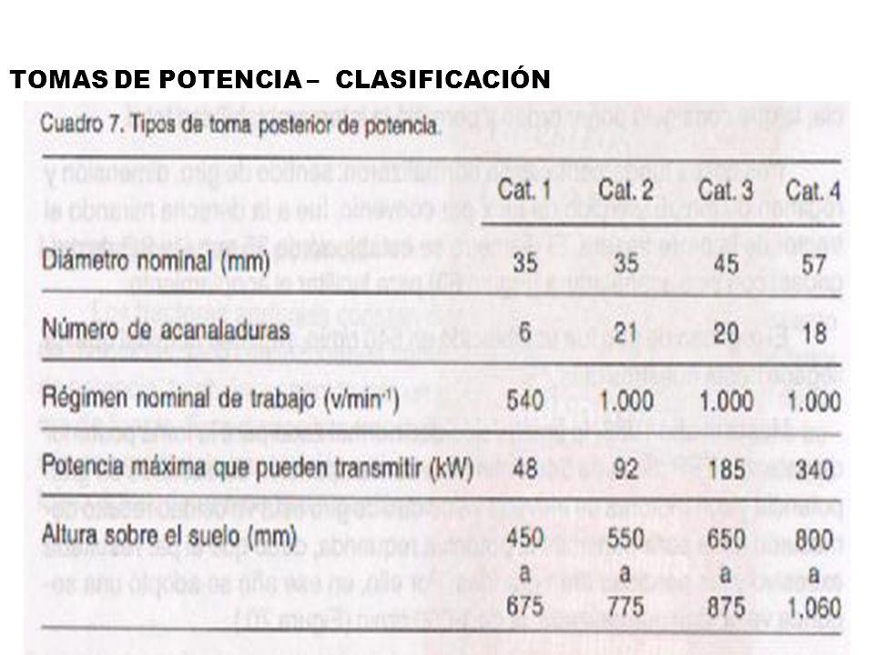 TOMAS DE POTENCIA – CLASIFICACIÓN