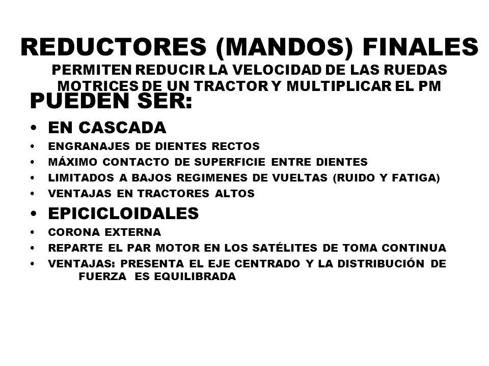 REDUCTORES (MANDOS) FINALES PERMITEN REDUCIR LA VELOCIDAD DE LAS RUEDAS MOTRICES DE UN TRACTOR Y MULTIPLICAR EL PM