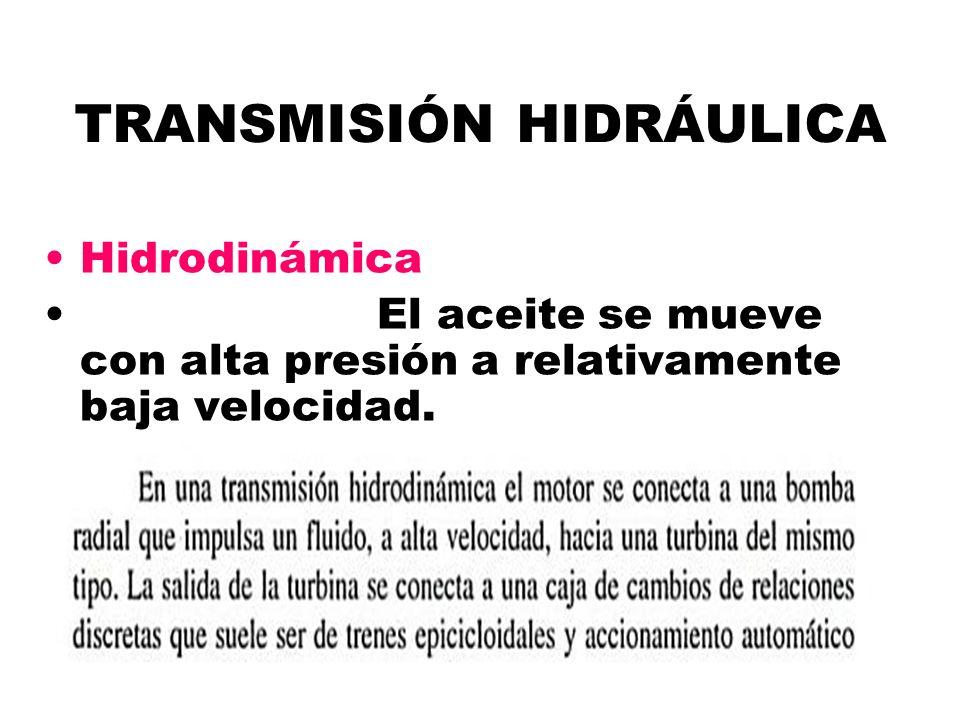 TRANSMISIÓN HIDRÁULICA