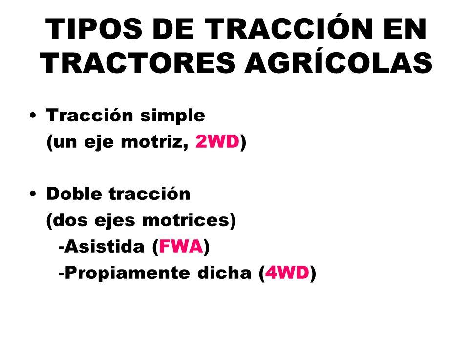 TIPOS DE TRACCIÓN EN TRACTORES AGRÍCOLAS