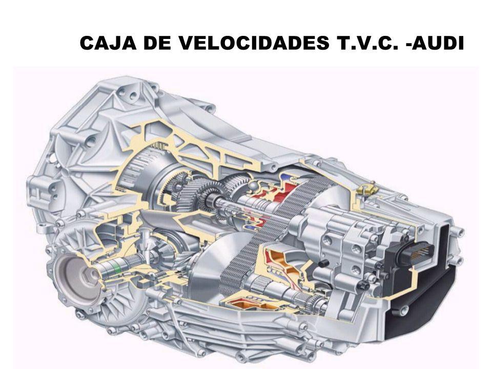 CAJA DE VELOCIDADES T.V.C. -AUDI