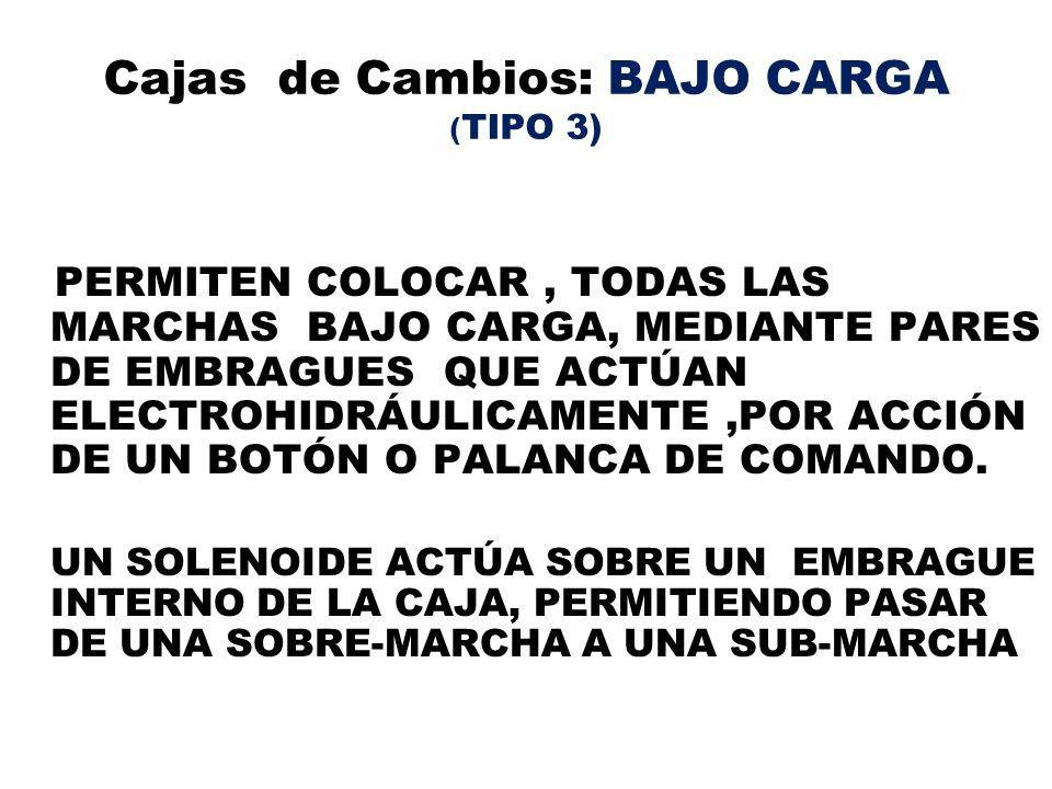 Cajas de Cambios: BAJO CARGA (TIPO 3)