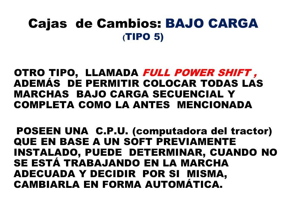 Cajas de Cambios: BAJO CARGA (TIPO 5)