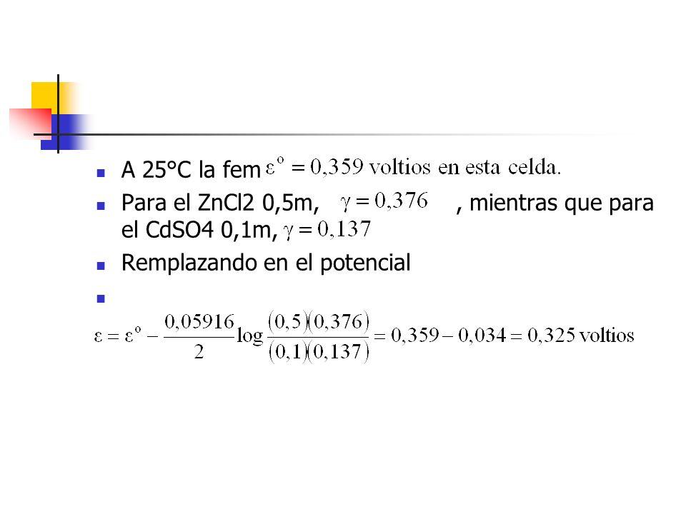 A 25°C la fem Para el ZnCl2 0,5m, , mientras que para el CdSO4 0,1m, Remplazando en el potencial.