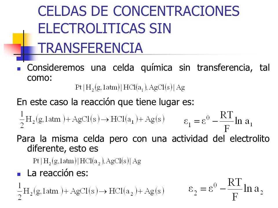 CELDAS DE CONCENTRACIONES ELECTROLITICAS SIN TRANSFERENCIA