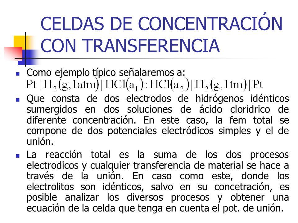 CELDAS DE CONCENTRACIÓN CON TRANSFERENCIA
