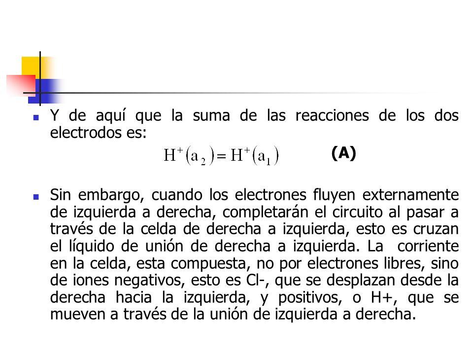 Y de aquí que la suma de las reacciones de los dos electrodos es: