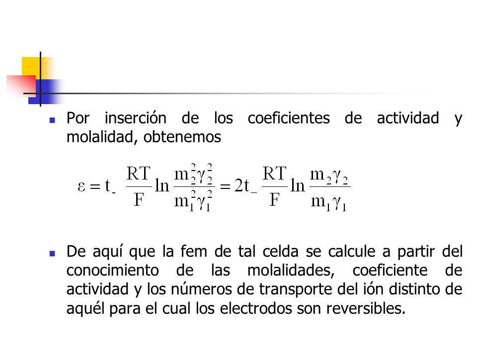 Por inserción de los coeficientes de actividad y molalidad, obtenemos