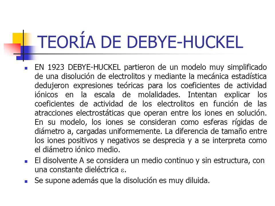 TEORÍA DE DEBYE-HUCKEL