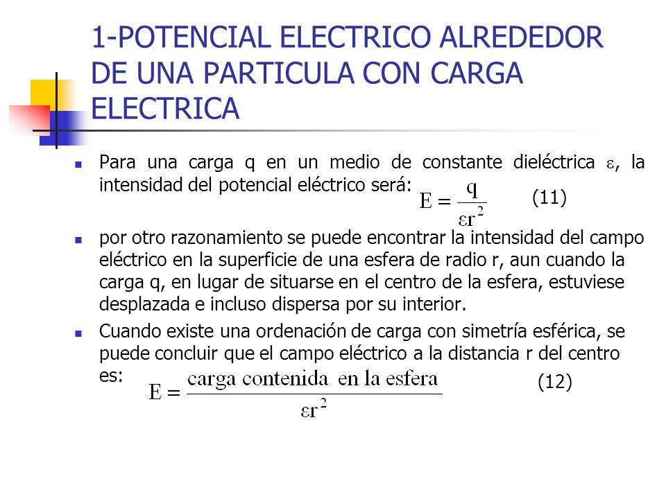 1-POTENCIAL ELECTRICO ALREDEDOR DE UNA PARTICULA CON CARGA ELECTRICA