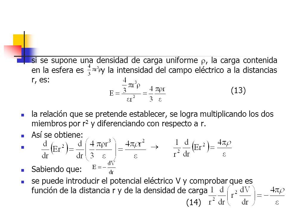 si se supone una densidad de carga uniforme , la carga contenida en la esfera es y la intensidad del campo eléctrico a la distancias r, es: