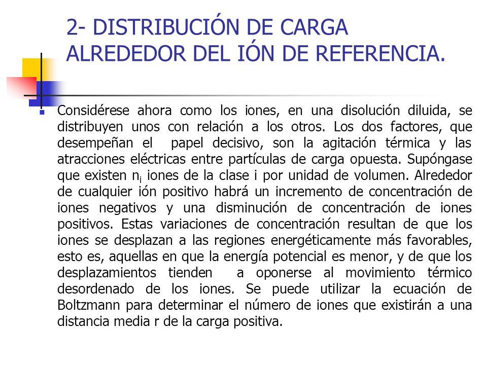 2- DISTRIBUCIÓN DE CARGA ALREDEDOR DEL IÓN DE REFERENCIA.