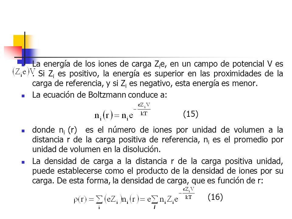 La energía de los iones de carga Zie, en un campo de potencial V es