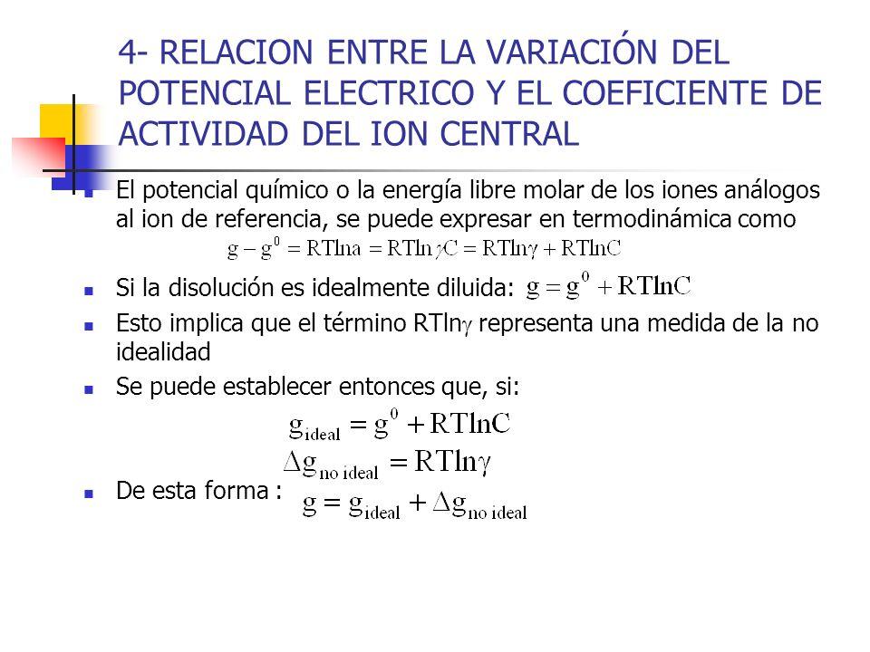 4- RELACION ENTRE LA VARIACIÓN DEL POTENCIAL ELECTRICO Y EL COEFICIENTE DE ACTIVIDAD DEL ION CENTRAL
