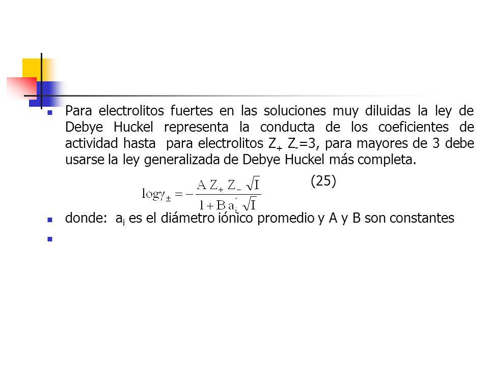 Para electrolitos fuertes en las soluciones muy diluidas la ley de Debye Huckel representa la conducta de los coeficientes de actividad hasta para electrolitos Z+ Z-=3, para mayores de 3 debe usarse la ley generalizada de Debye Huckel más completa.