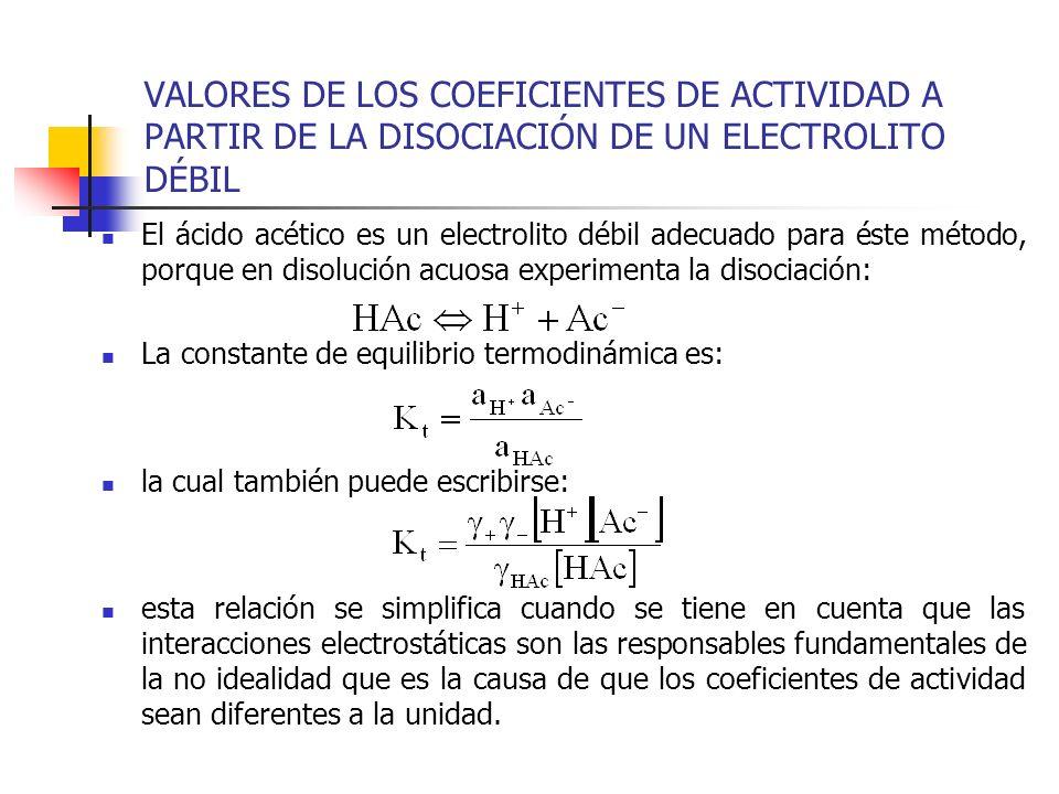 VALORES DE LOS COEFICIENTES DE ACTIVIDAD A PARTIR DE LA DISOCIACIÓN DE UN ELECTROLITO DÉBIL