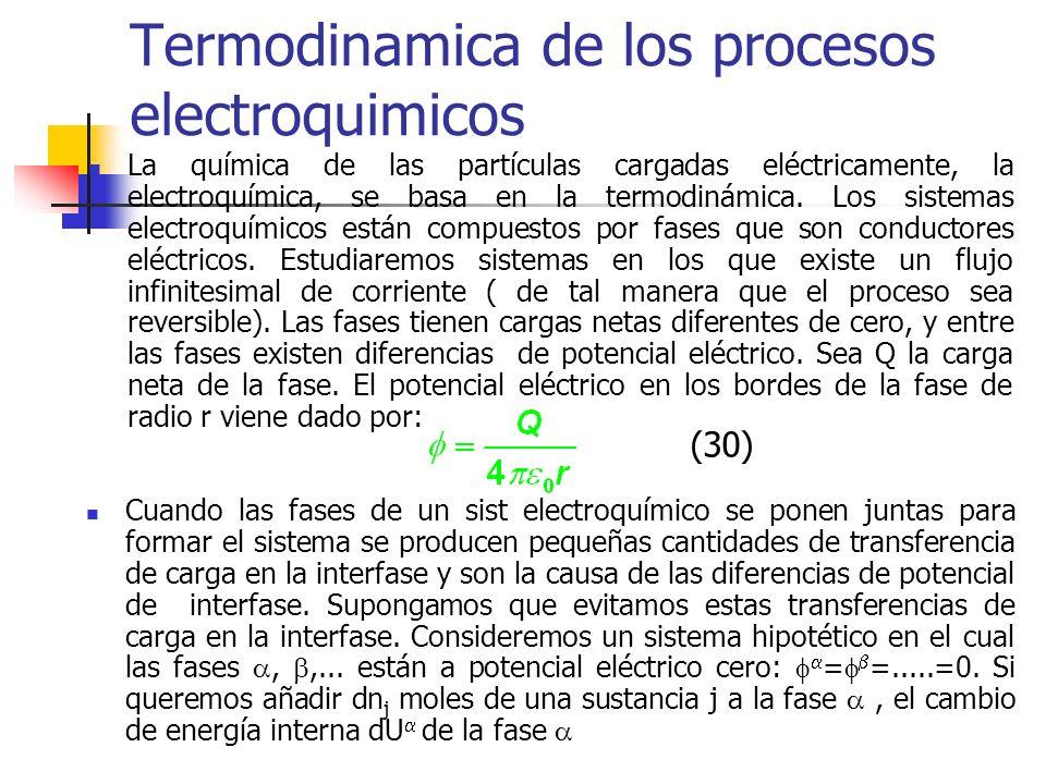 Termodinamica de los procesos electroquimicos
