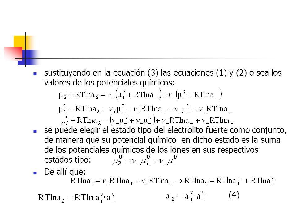 sustituyendo en la ecuación (3) las ecuaciones (1) y (2) o sea los valores de los potenciales químicos: