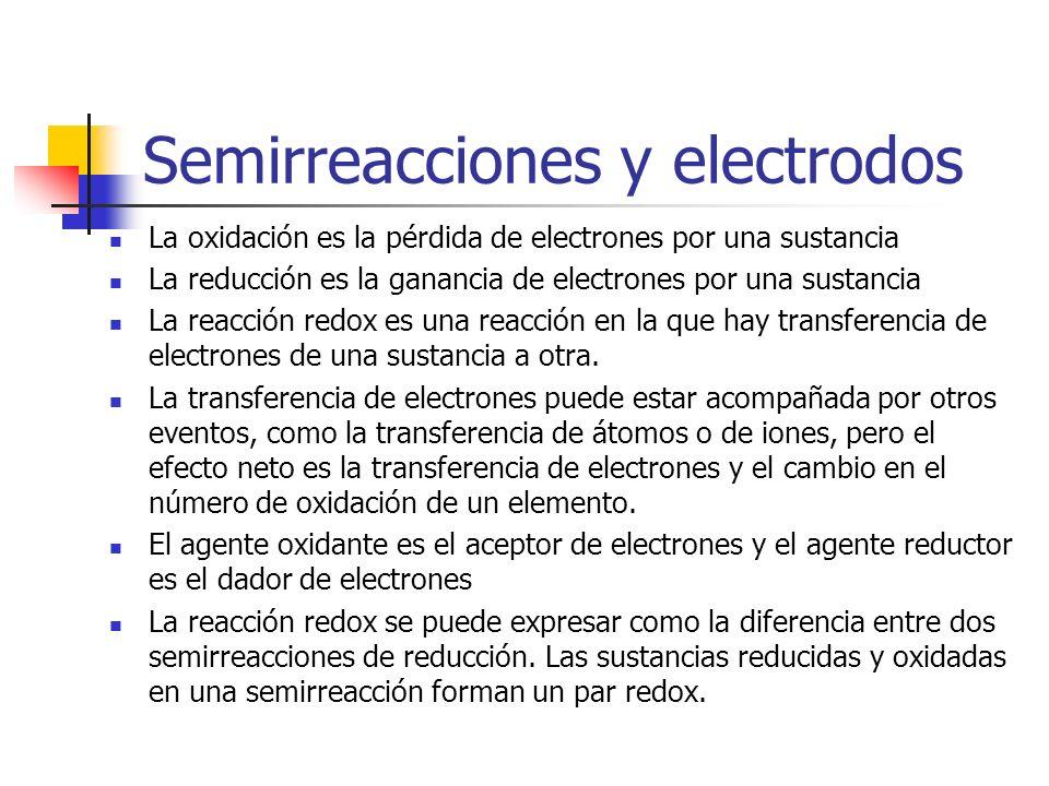 Semirreacciones y electrodos