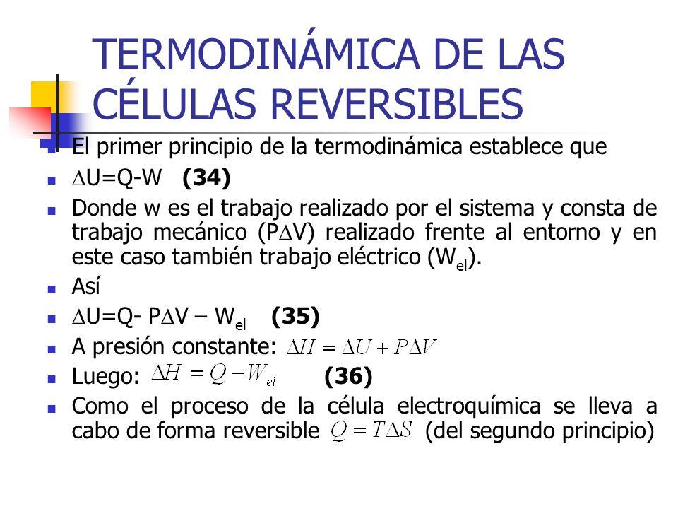 TERMODINÁMICA DE LAS CÉLULAS REVERSIBLES