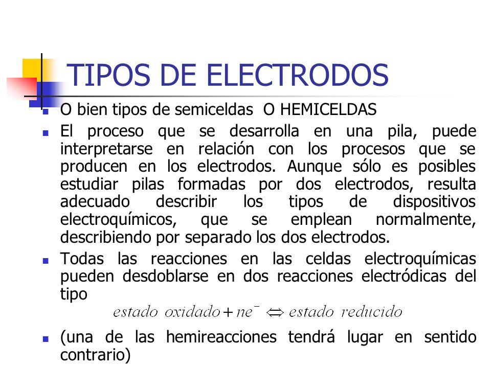 TIPOS DE ELECTRODOS O bien tipos de semiceldas O HEMICELDAS