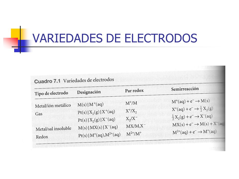 VARIEDADES DE ELECTRODOS