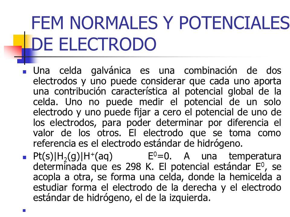 FEM NORMALES Y POTENCIALES DE ELECTRODO