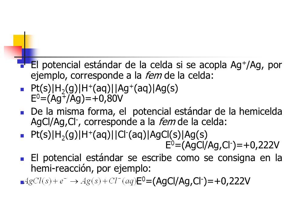 El potencial estándar de la celda si se acopla Ag+/Ag, por ejemplo, corresponde a la fem de la celda:
