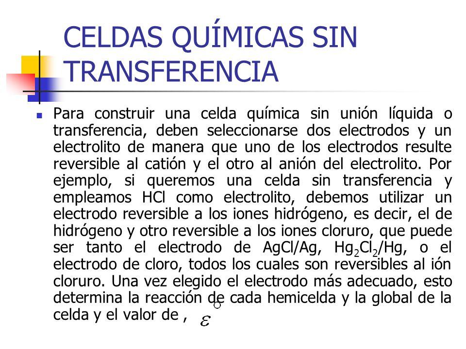 CELDAS QUÍMICAS SIN TRANSFERENCIA