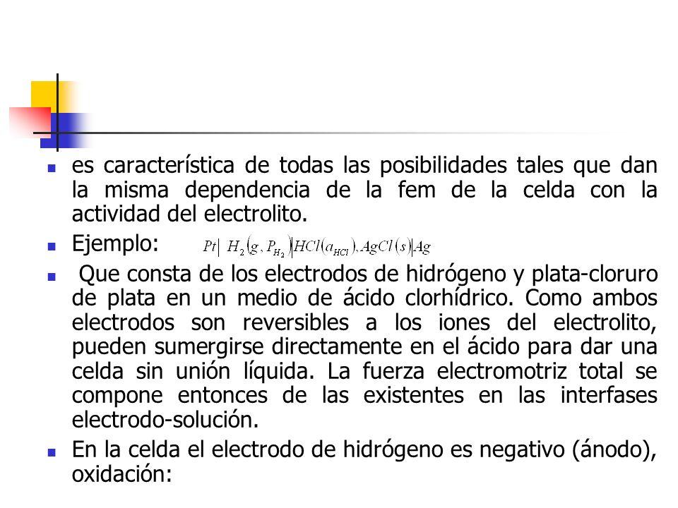 es característica de todas las posibilidades tales que dan la misma dependencia de la fem de la celda con la actividad del electrolito.