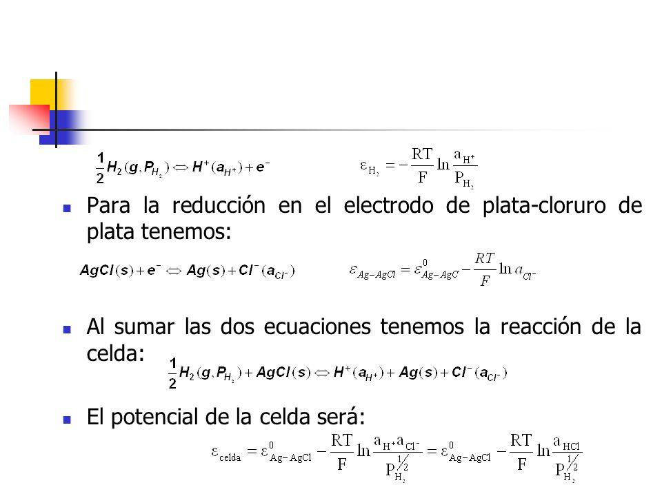 Para la reducción en el electrodo de plata-cloruro de plata tenemos: