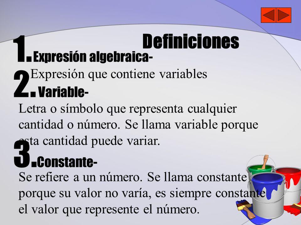 Definiciones Expresión algebraica- Expresión que contiene variables