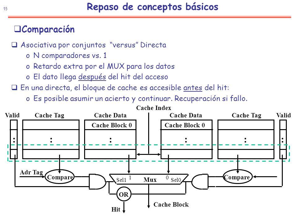 Repaso de conceptos básicos