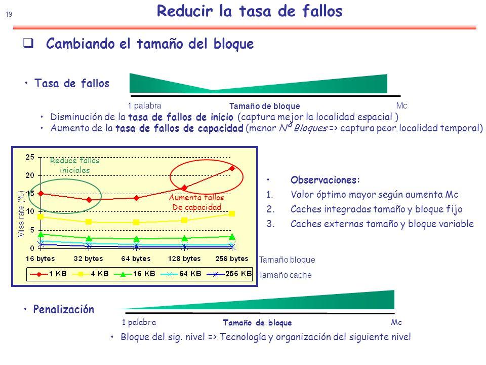 Reducir la tasa de fallos