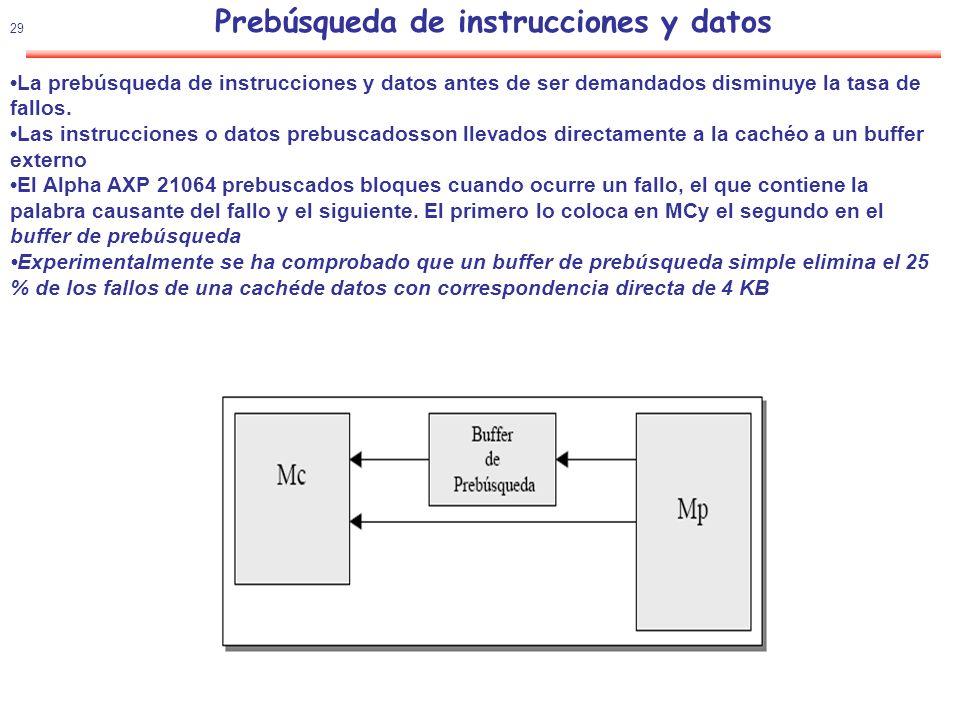 Prebúsqueda de instrucciones y datos