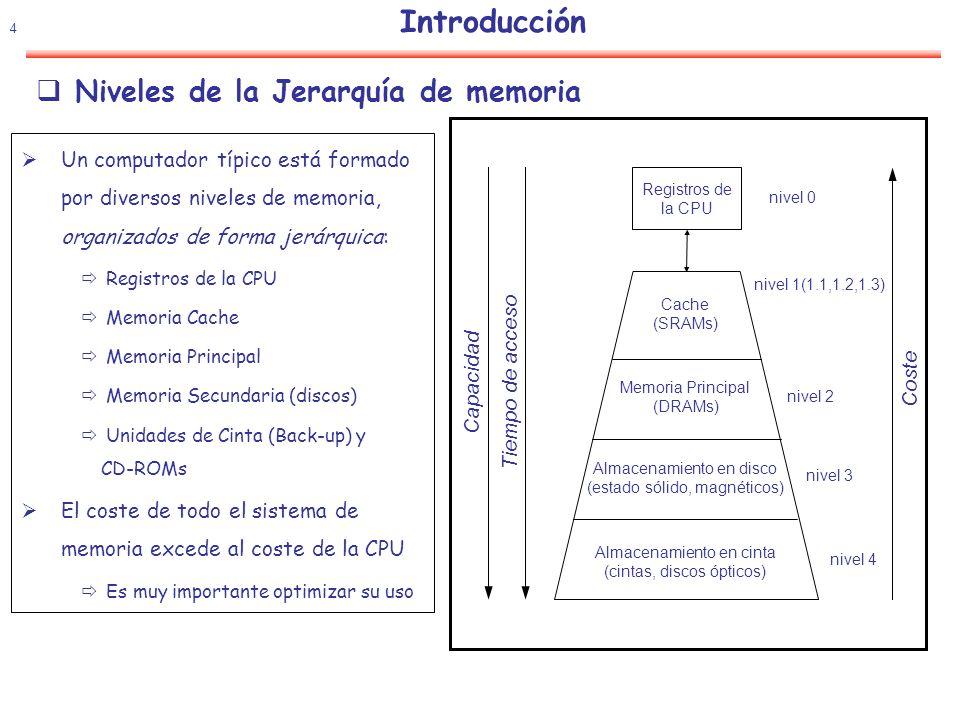 Introducción Niveles de la Jerarquía de memoria