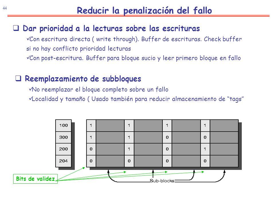 Reducir la penalización del fallo